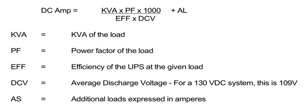 OTTO Technology Solutions - UPS/Inverter Batteries